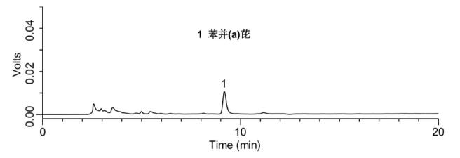 添加水平為5 μg/kg的橄欖油中苯并(a)芘檢測的液相色譜圖.png