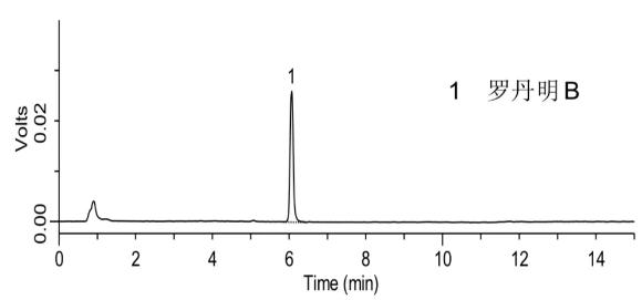 添加水平为50.0μg/kg的油辣椒中罗丹明B检测的液相色谱图.png