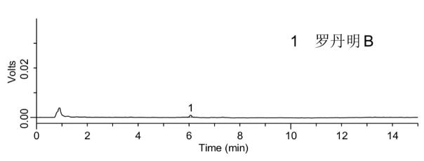 油辣椒中罗丹明B检测(空白)的液相色谱图.png