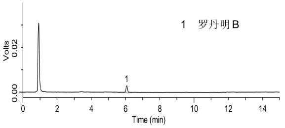 添加水平为5.0 μg/kg的虾酱中罗丹明B检测的液相色谱图.png