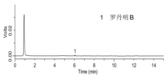 虾酱中罗丹明B检测(空白)的液相色谱图.png