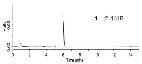 添加水平为50.0 μg/kg的番茄酱中罗丹明B检测的液相色谱图.png