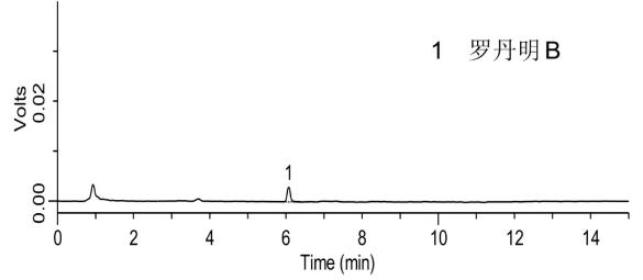 添加水平为5.0μg/kg的番茄酱中罗丹明B检测的液相色谱图.png