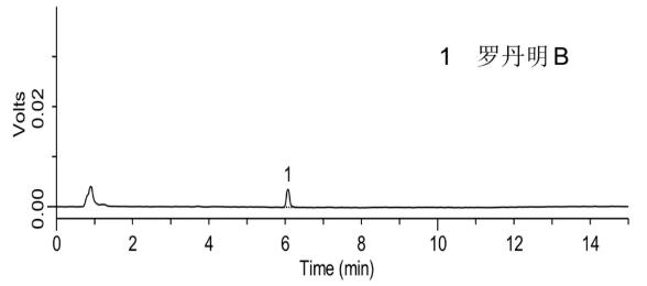 添加水平为5.0 μg/kg的油辣椒中罗丹明B检测的液相色谱图.png