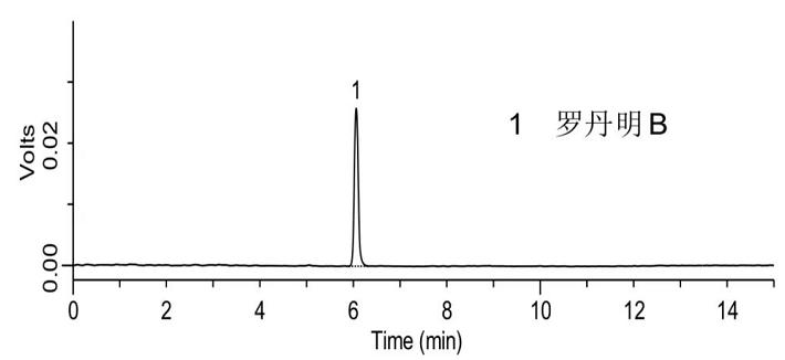 罗丹明B标准品(10.0ng/mL)检测的液相色谱图.png