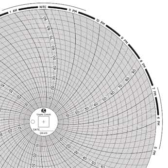 Graphic Controls 00003269 Circular Chart, 24 hour, 12