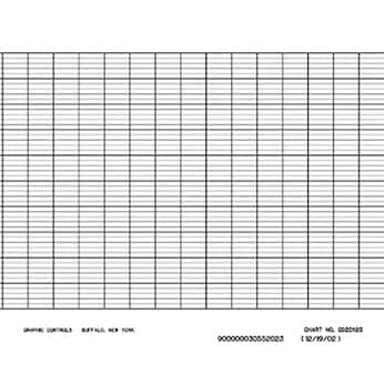 B9565AW Cole-Parmer Chart Paper, 0 to 100; 53 ft
