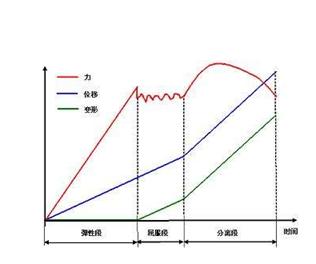 图1 数值曲线.png