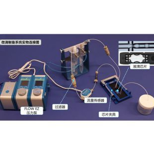 微流控微滴制备系统