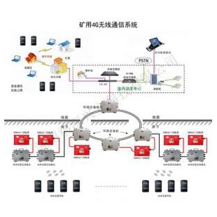 井下4G无线通讯系统_语音通讯系统