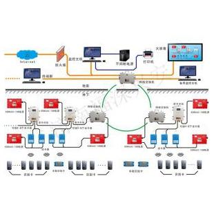 井下人员定位管理系统_人员定位跟踪系统