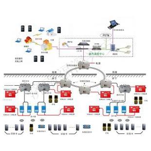 矿井通讯联络系统_井下无线通讯系统
