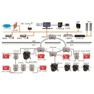 煤矿应急广播系统_煤矿数字广播系统