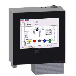 AutoFlame MK8在线烟气分析仪