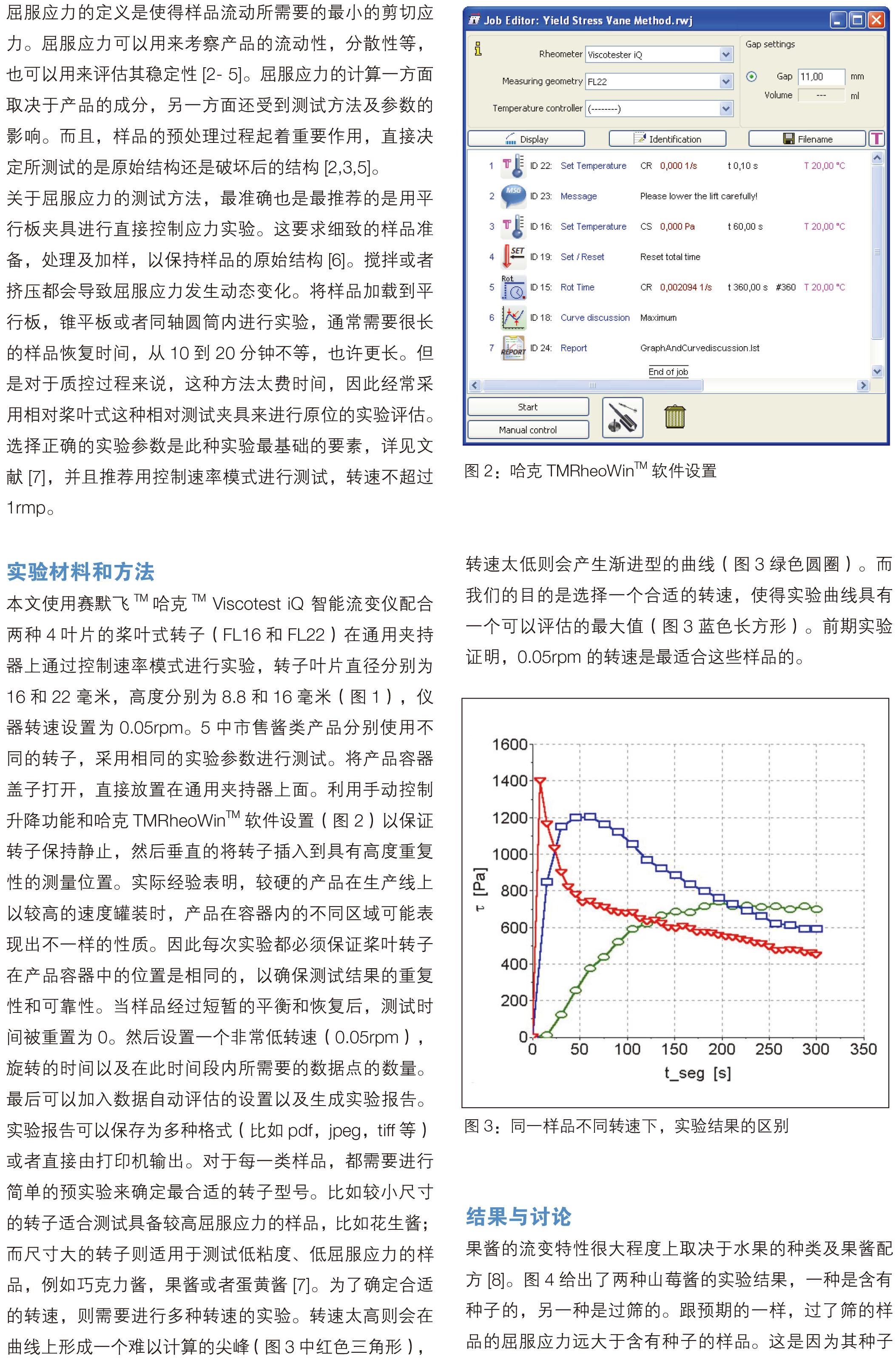 V-272 - Yield-stress-of-jam-CN-2.jpg