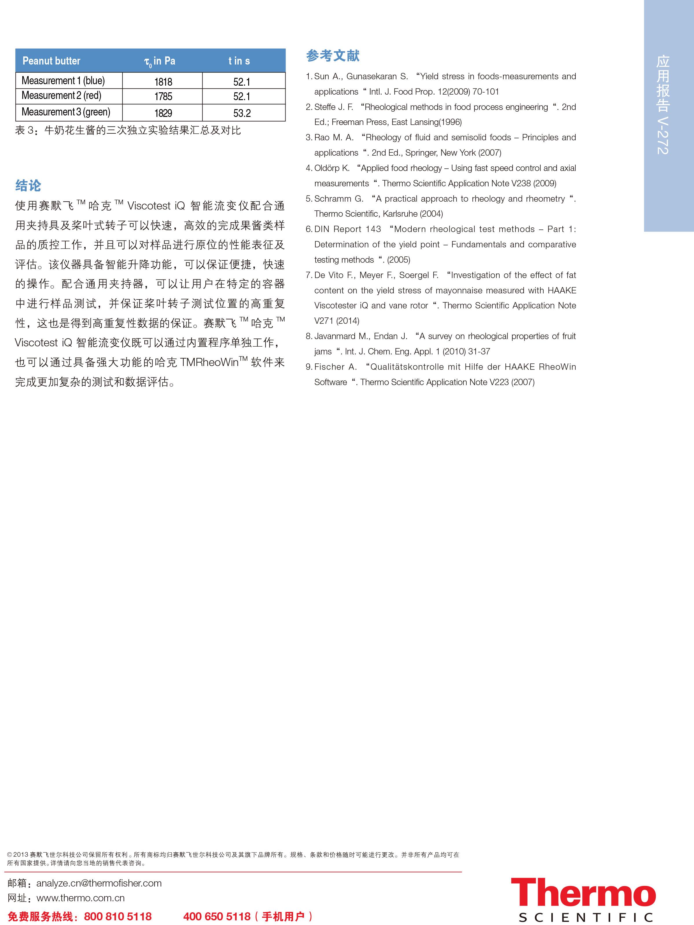 V-272 - Yield-stress-of-jam-CN-4.jpg