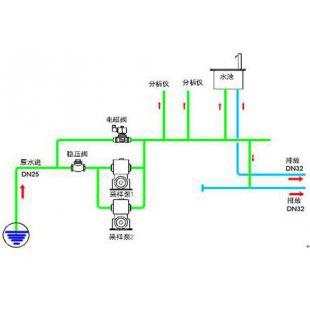 京象   采水排水单元系统    JX-11