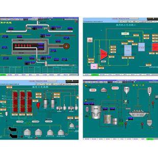 京象    污染企业DCS 集散控制    JX-12