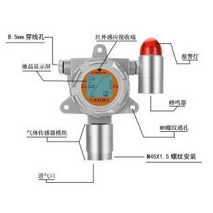 在线工业防爆VOC气体检测仪