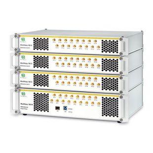 新品:可扩展多通道事件计时器(TCSPC)MultiHarp160