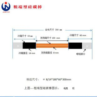 粗端型硅碳棒GCU大头棒8/14硅碳棒电阻碳化硅管