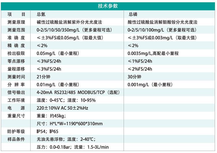 2在线总磷总氮二合水质分析仪.jpg