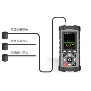 RITDEU300 加拿大RITDEU300电磁超声测厚仪
