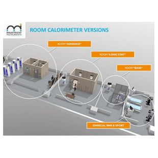 荷兰MI(Maastricht Instruments)人体代谢舱