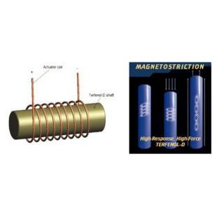 天功测控TH-CCJ系列稀土超磁致伸缩换能器