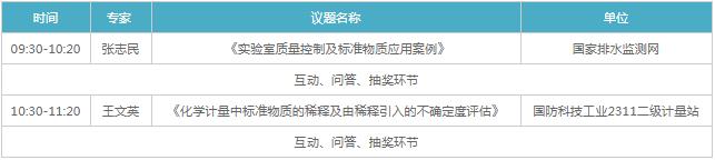 """12月25日,伟业计量线上研讨会第五期——""""标准物质稀释不确定度评定和实验室质量控制案例讲解""""即将开播"""