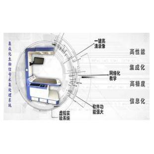 集成化信息化信号采集处理系统、一体化生物医学信号采集系统、机能集成化信号采集与处理系统