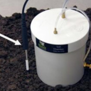 Q-BOX SR1LP土壤呼吸作用測量系統