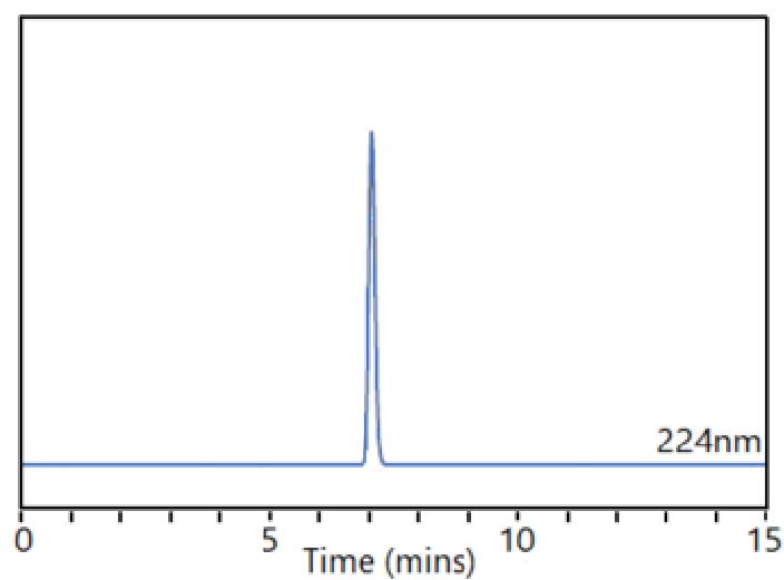 赛里安液相LC6000-DAD分析饮用水中的DEHP