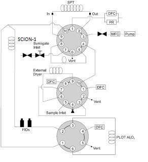 图 1.分析仪气路配置图 .jpg