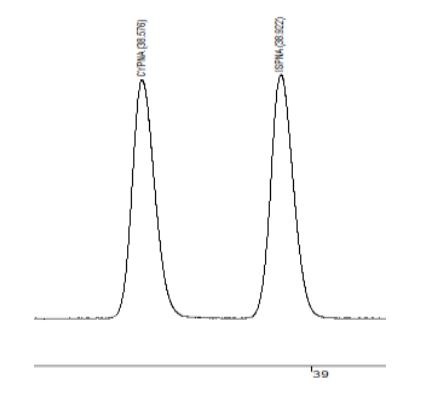 图2.异戊烷环戊烷分离效果图.png