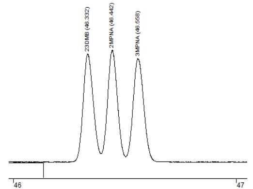 图3.2,3-二甲基丁烷、2-甲基戊烷和3-甲基戊烷分离效果图.png
