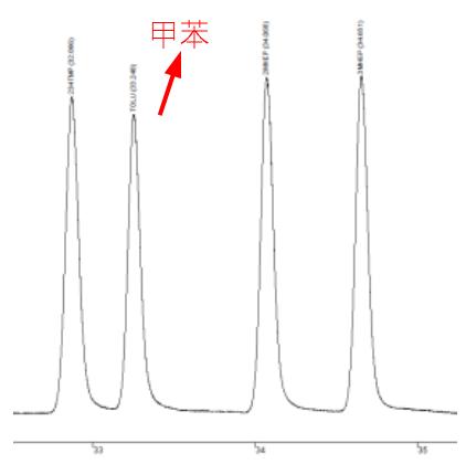 图5.准确分辨参考峰甲苯.png