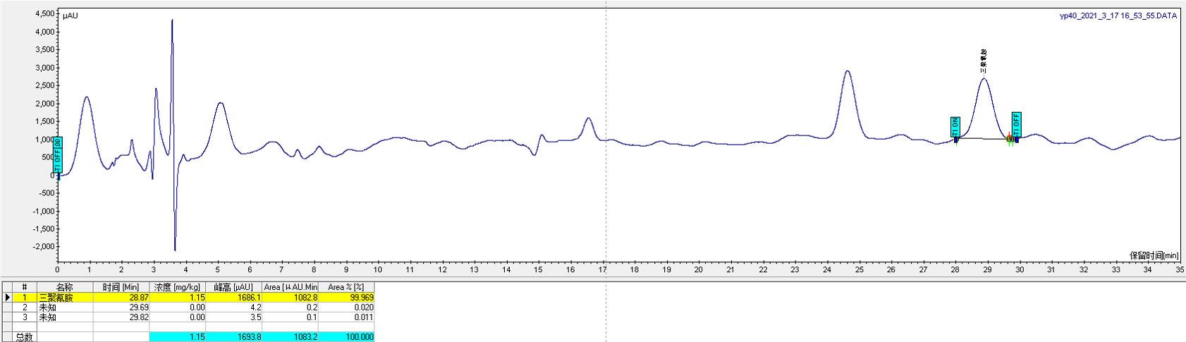图 4. 实际样品中三聚氰胺的色谱图.jpg