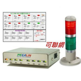 Megalin GZ-1980 数字式设备接地监测器
