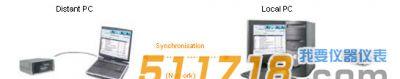 法国Saphymo Flexidose light个人剂量计管理系统