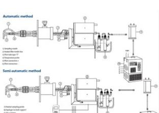 意大利AMS 烟道汞采样系统