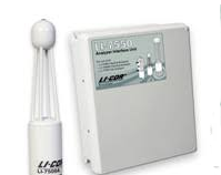 美国LI-COR LI-7500A开路式CO2/H2O分析仪