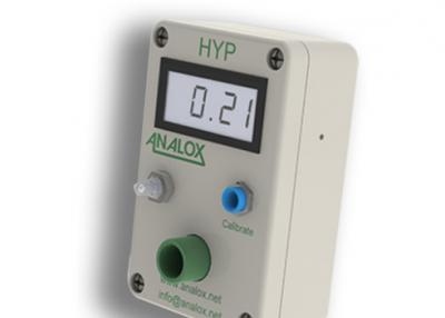 英国ANALOX HYP-MO2HBYY03氧气分析仪