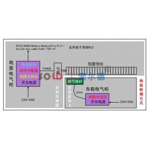 格雷母线编码电缆位移传感器