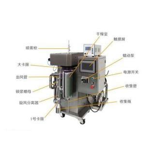 小型有机溶剂喷雾干燥机 AYAN-5000Y