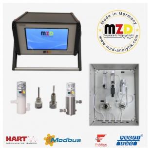 SMART-MT氯气氯化氢水分仪