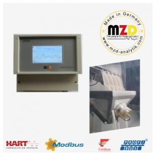 SMART-MP固体水分仪