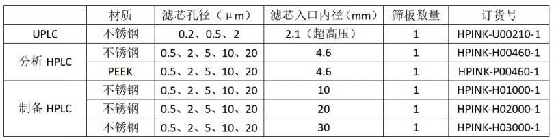 在线过滤器规格表.jpg