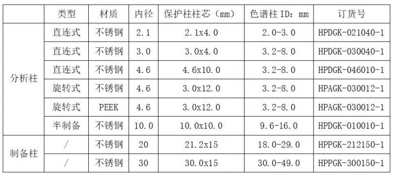 保护柱规格表.png