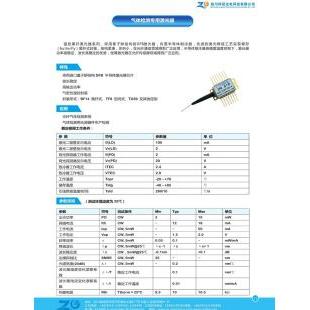 甲烷气体检测激光器